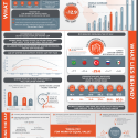 """Infographic on """"Understanding the Gender Pay Gap"""" released"""